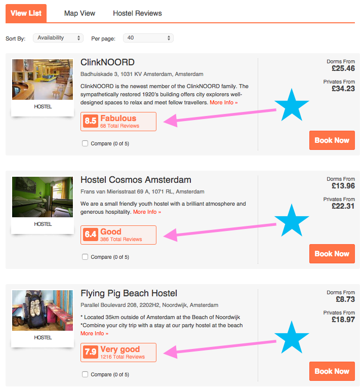 How To Book Hostels in Europe - Read The Hostelworld Reviews 3